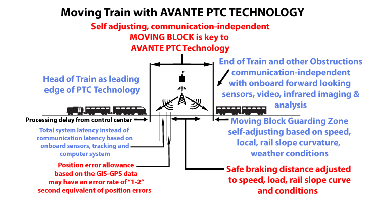 positive-train-control-system-updated1
