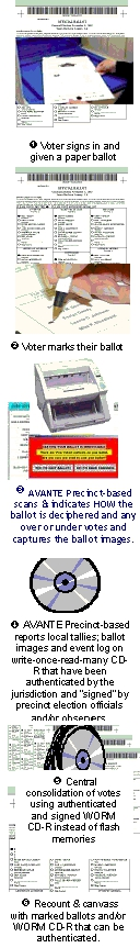 avante-pbos-bar-fitted