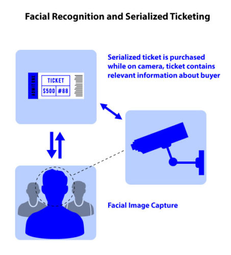 egypt_serialized-ticketing-cropped