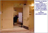 Passive Portal in a Room