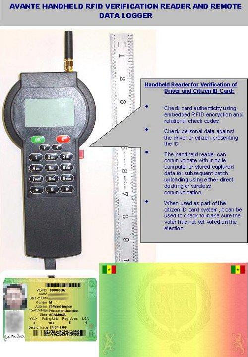 Handheld Verification Device