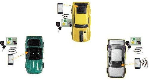 Vehicle with Relayer Zoner Representation