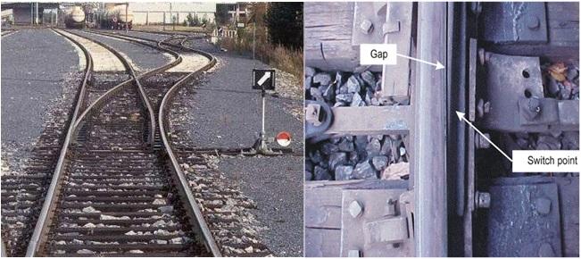 RAIL-SWITCH-POINT