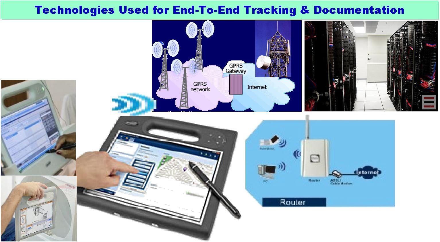 Technologies-used