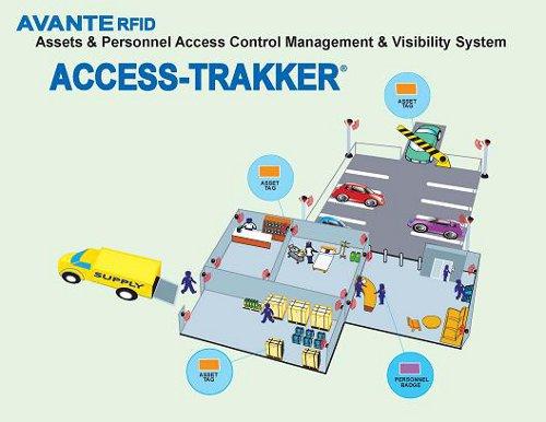 access-trakker2-500
