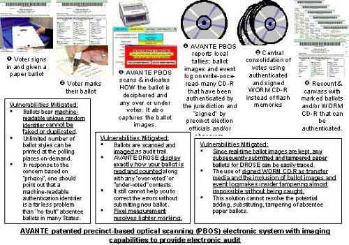 avante-optical-resolves-vulnerability-main-500