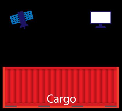 cargo-outline-1