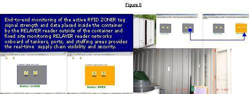 RFID Whitepapers | Avante International Technology, Inc